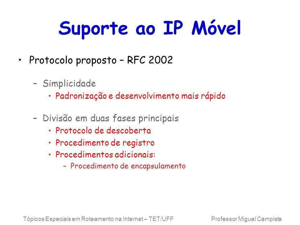 Tópicos Especiais em Roteamento na Internet – TET/UFF Professor Miguel Campista Suporte ao IP Móvel Protocolo proposto – RFC 2002 –Simplicidade Padron