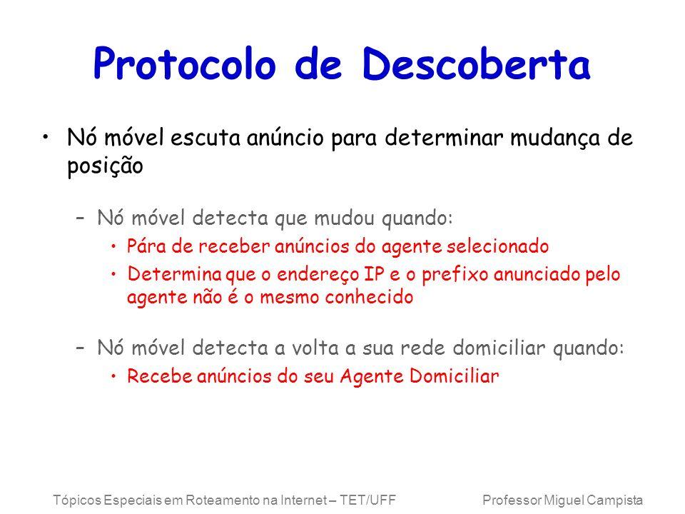 Tópicos Especiais em Roteamento na Internet – TET/UFF Professor Miguel Campista Protocolo de Descoberta Nó móvel escuta anúncio para determinar mudanç