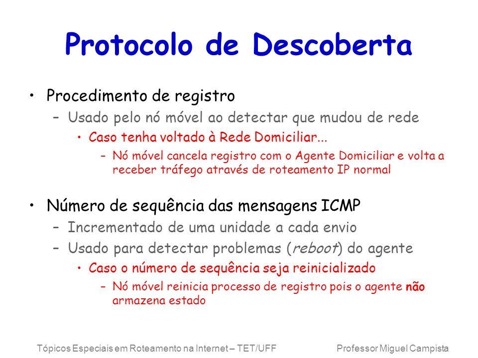 Tópicos Especiais em Roteamento na Internet – TET/UFF Professor Miguel Campista Protocolo de Descoberta Procedimento de registro –Usado pelo nó móvel