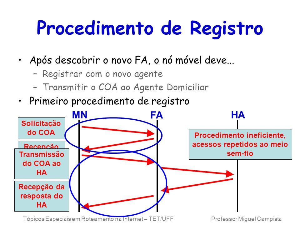 Tópicos Especiais em Roteamento na Internet – TET/UFF Professor Miguel Campista Procedimento de Registro Após descobrir o novo FA, o nó móvel deve...