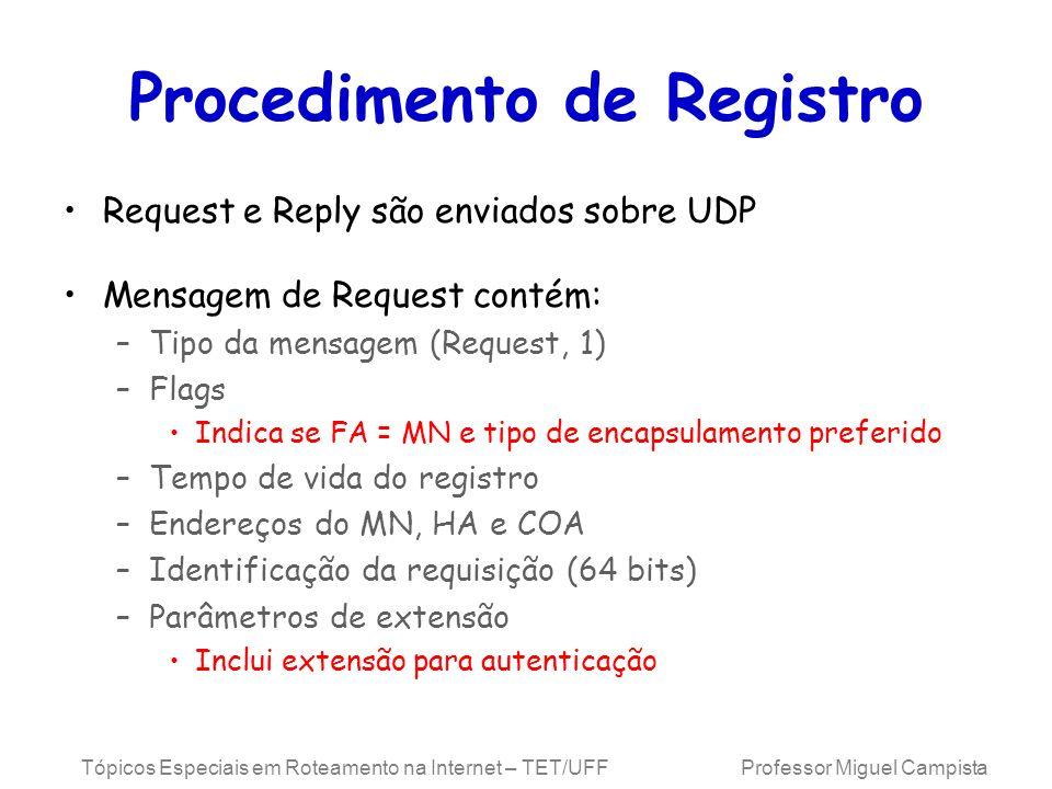 Tópicos Especiais em Roteamento na Internet – TET/UFF Professor Miguel Campista Procedimento de Registro Request e Reply são enviados sobre UDP Mensag