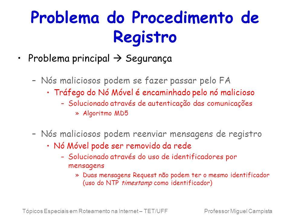 Tópicos Especiais em Roteamento na Internet – TET/UFF Professor Miguel Campista Problema do Procedimento de Registro Problema principal Segurança –Nós