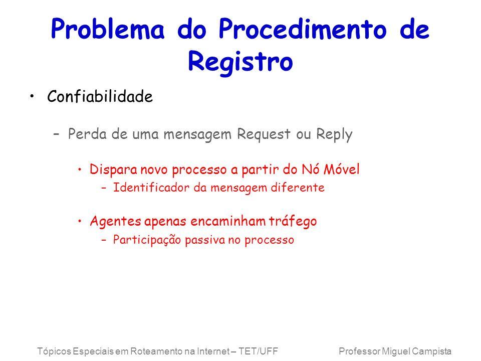 Tópicos Especiais em Roteamento na Internet – TET/UFF Professor Miguel Campista Problema do Procedimento de Registro Confiabilidade –Perda de uma mens