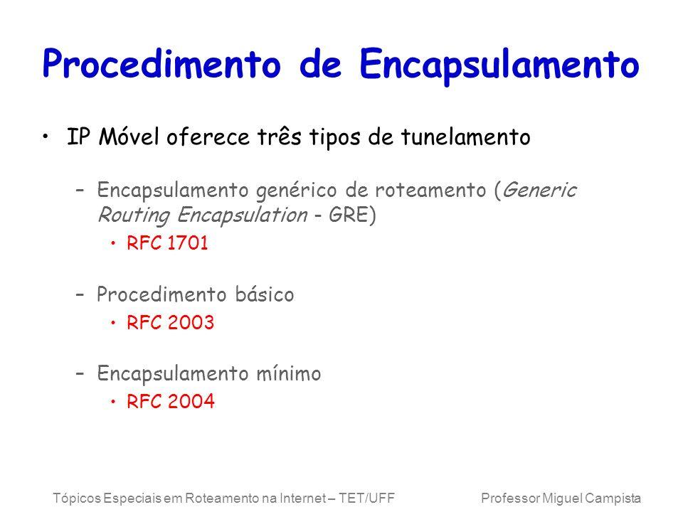 Tópicos Especiais em Roteamento na Internet – TET/UFF Professor Miguel Campista Procedimento de Encapsulamento IP Móvel oferece três tipos de tunelame