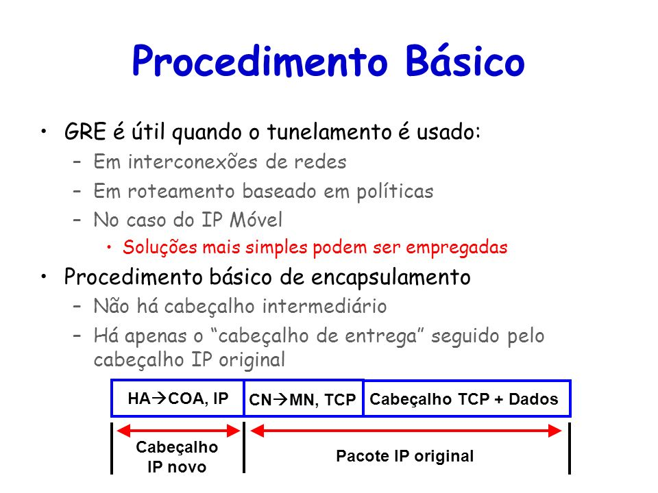 Tópicos Especiais em Roteamento na Internet – TET/UFF Professor Miguel Campista Procedimento Básico GRE é útil quando o tunelamento é usado: –Em inter