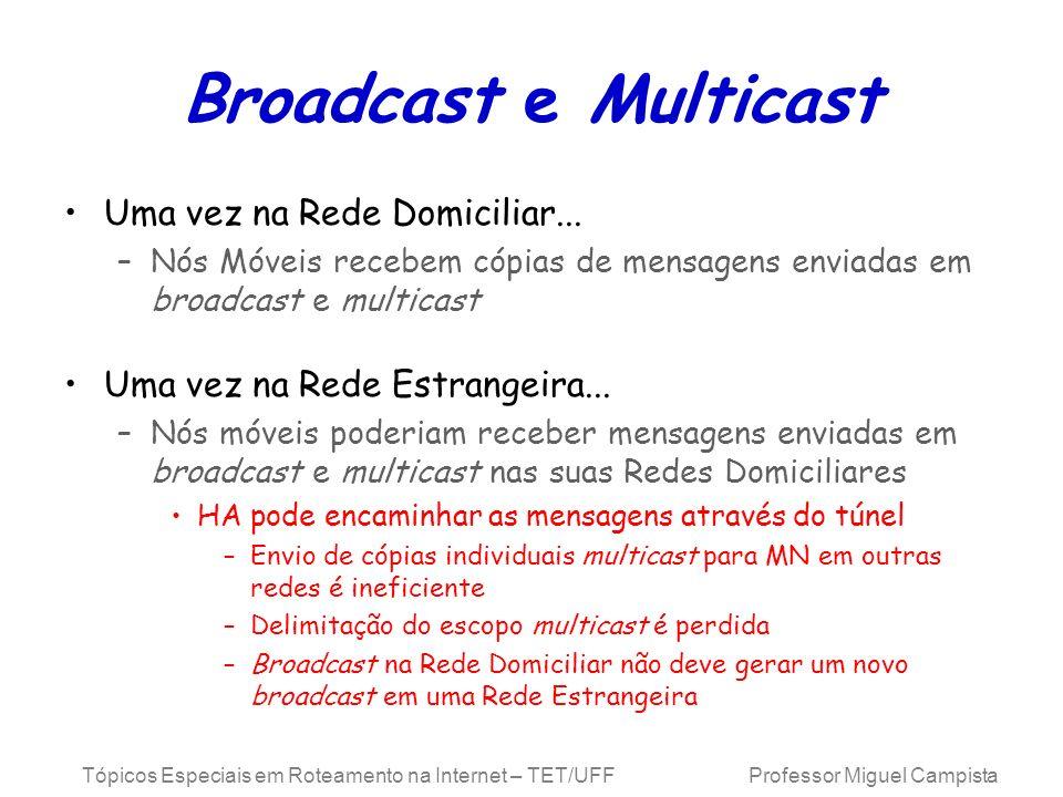 Tópicos Especiais em Roteamento na Internet – TET/UFF Professor Miguel Campista Broadcast e Multicast Uma vez na Rede Domiciliar... –Nós Móveis recebe