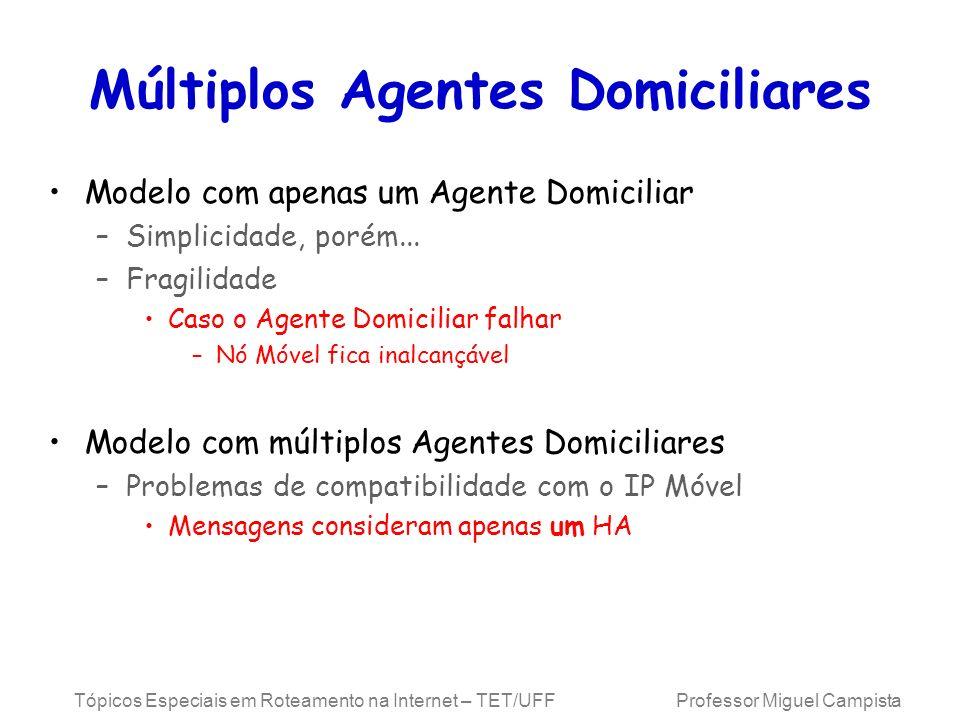 Tópicos Especiais em Roteamento na Internet – TET/UFF Professor Miguel Campista Múltiplos Agentes Domiciliares Modelo com apenas um Agente Domiciliar