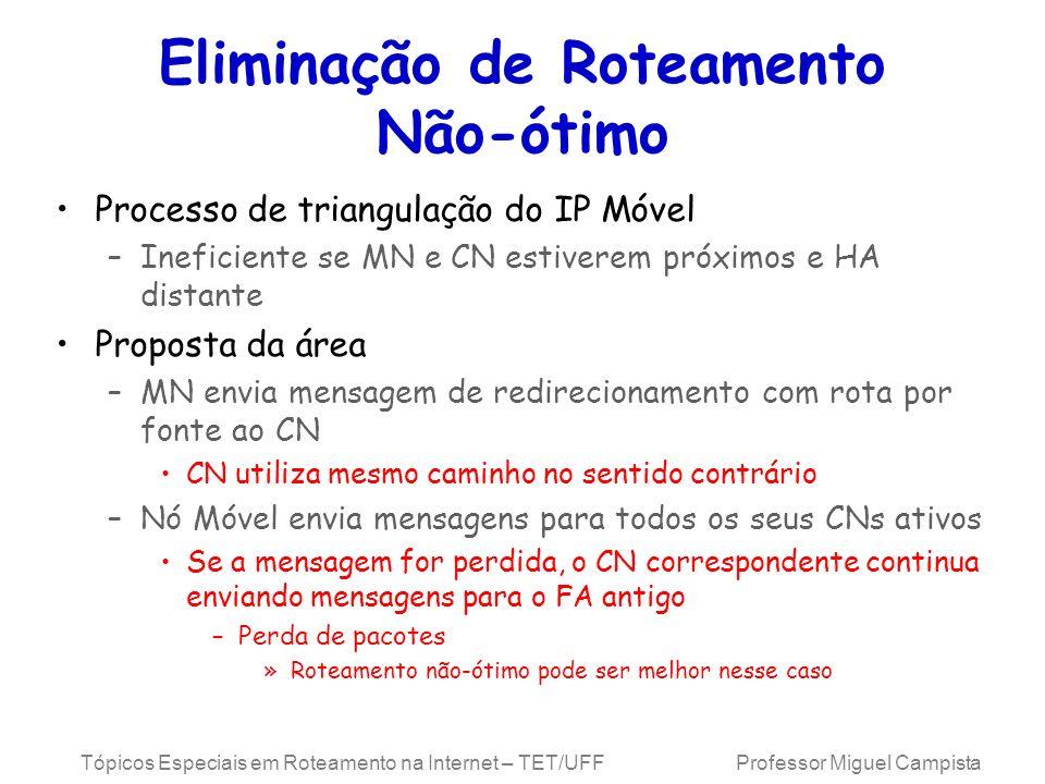 Tópicos Especiais em Roteamento na Internet – TET/UFF Professor Miguel Campista Eliminação de Roteamento Não-ótimo Processo de triangulação do IP Móve