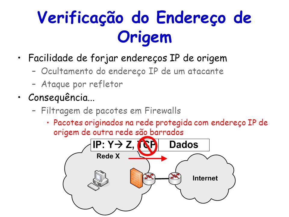 Tópicos Especiais em Roteamento na Internet – TET/UFF Professor Miguel Campista Verificação do Endereço de Origem Facilidade de forjar endereços IP de