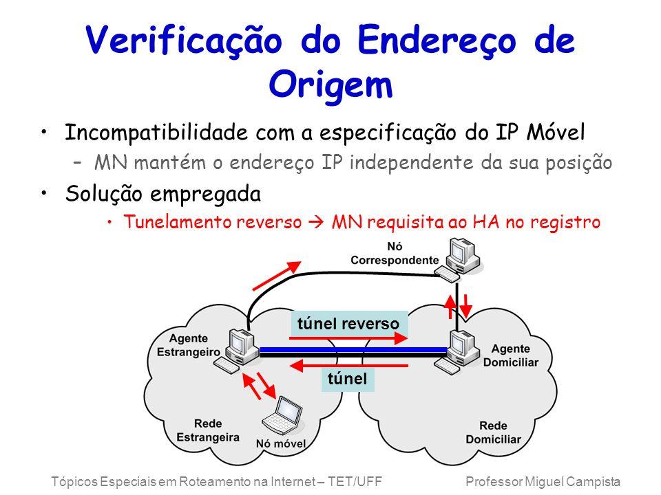 Tópicos Especiais em Roteamento na Internet – TET/UFF Professor Miguel Campista Verificação do Endereço de Origem Incompatibilidade com a especificaçã
