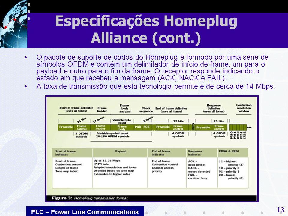 PLC – Power Line Communications 13 O pacote de suporte de dados do Homeplug é formado por uma série de símbolos OFDM e contém um delimitador de início de frame, um para o payload e outro para o fim da frame.