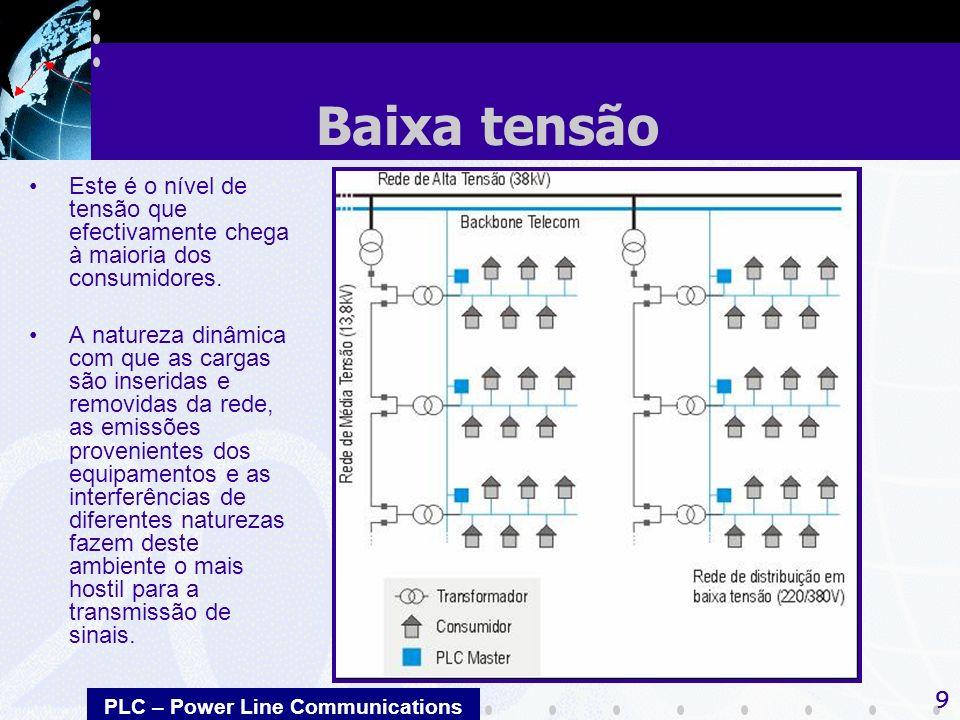 PLC – Power Line Communications 9 Este é o nível de tensão que efectivamente chega à maioria dos consumidores. A natureza dinâmica com que as cargas s