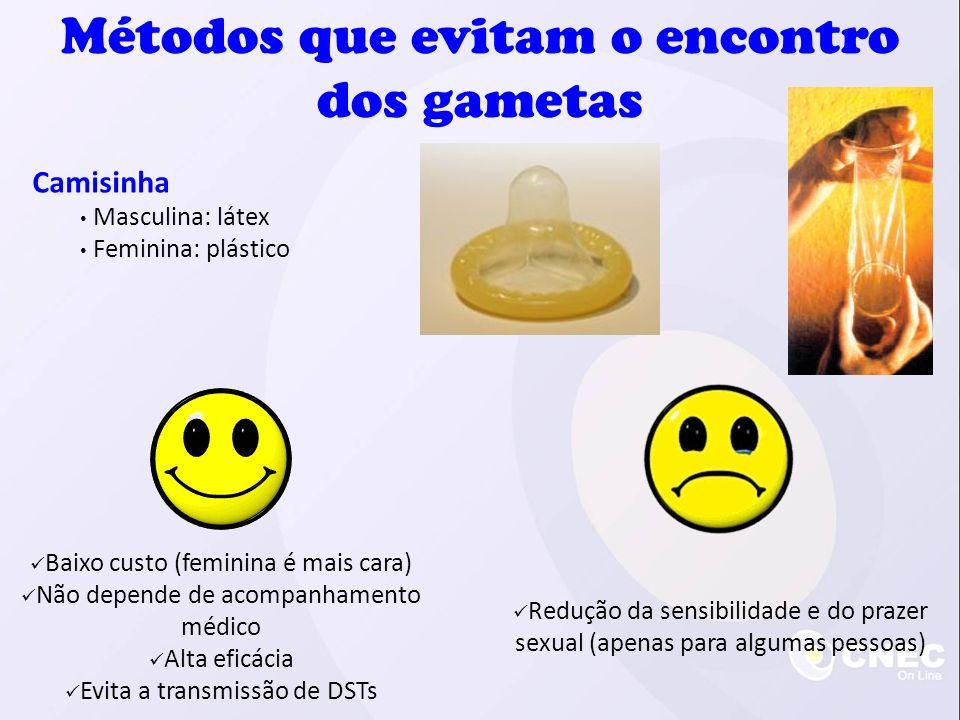 Camisinha Masculina: látex Feminina: plástico Baixo custo (feminina é mais cara) Não depende de acompanhamento médico Alta eficácia Evita a transmissã