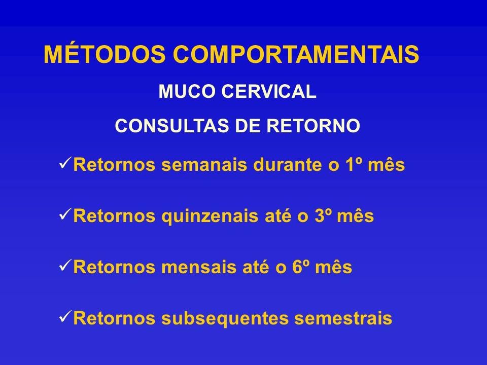 MÉTODOS COMPORTAMENTAIS MUCO CERVICAL CONSULTAS DE RETORNO Retornos semanais durante o 1º mês Retornos quinzenais até o 3º mês Retornos mensais até o