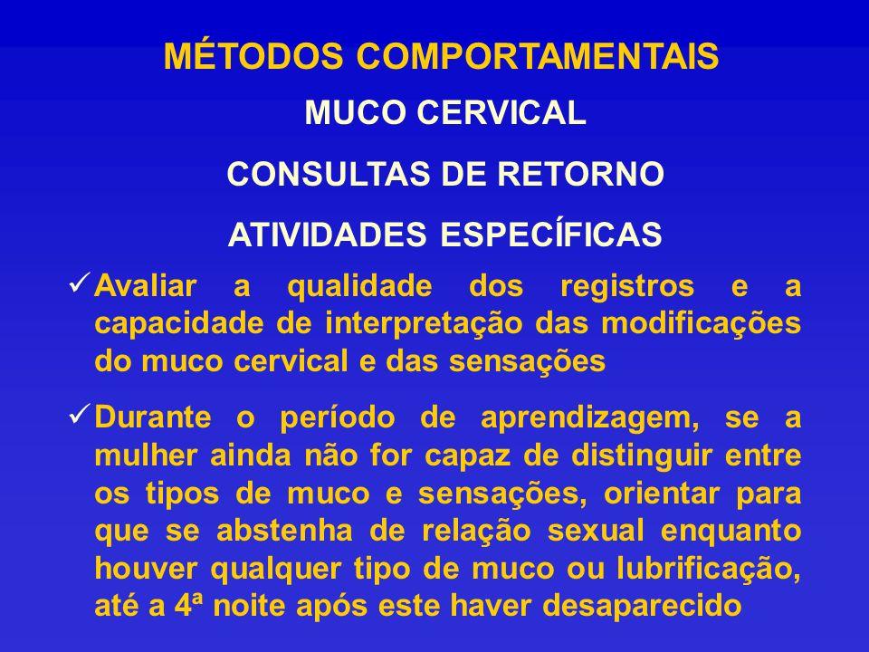 MÉTODOS COMPORTAMENTAIS MUCO CERVICAL CONSULTAS DE RETORNO ATIVIDADES ESPECÍFICAS Avaliar a qualidade dos registros e a capacidade de interpretação da