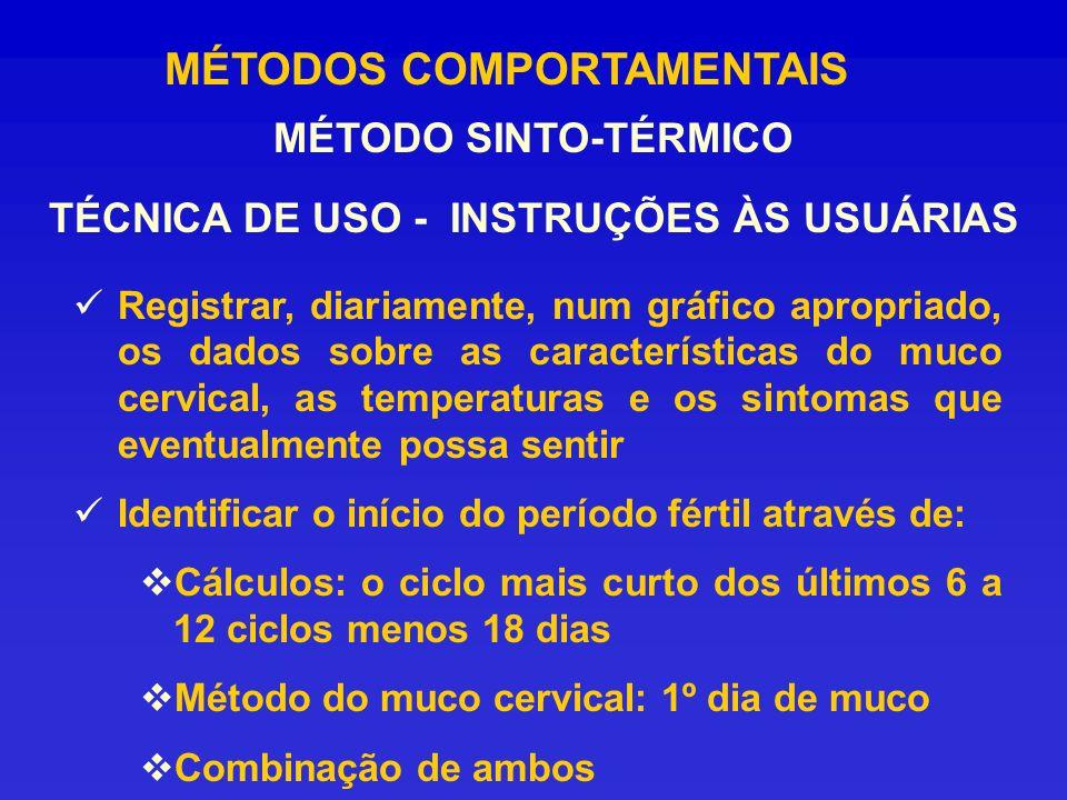 MÉTODOS COMPORTAMENTAIS MÉTODO SINTO-TÉRMICO Registrar, diariamente, num gráfico apropriado, os dados sobre as características do muco cervical, as te