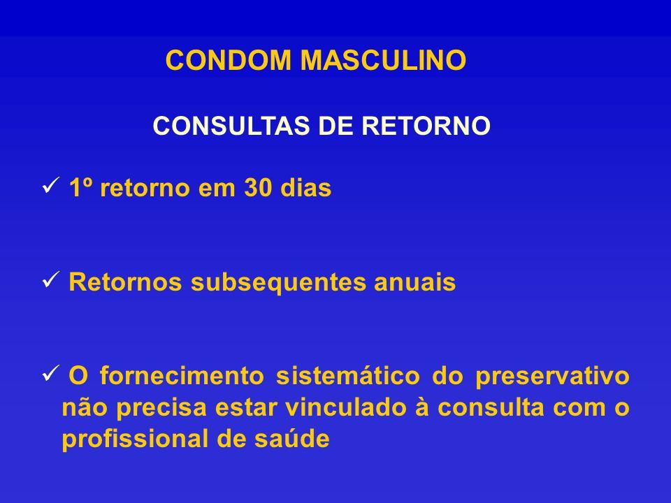 CONDOM MASCULINO CONSULTAS DE RETORNO 1º retorno em 30 dias Retornos subsequentes anuais O fornecimento sistemático do preservativo não precisa estar