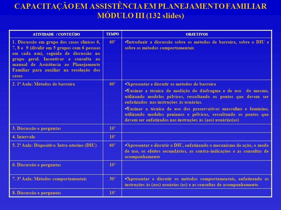 CAPACITAÇÃO EM ASSISTÊNCIA EM PLANEJAMENTO FAMILIAR MÓDULO III (132 slides) ATIVIDADE / CONTEÚDO TEMPO OBJETIVOS 1. Discussão em grupo dos casos clíni