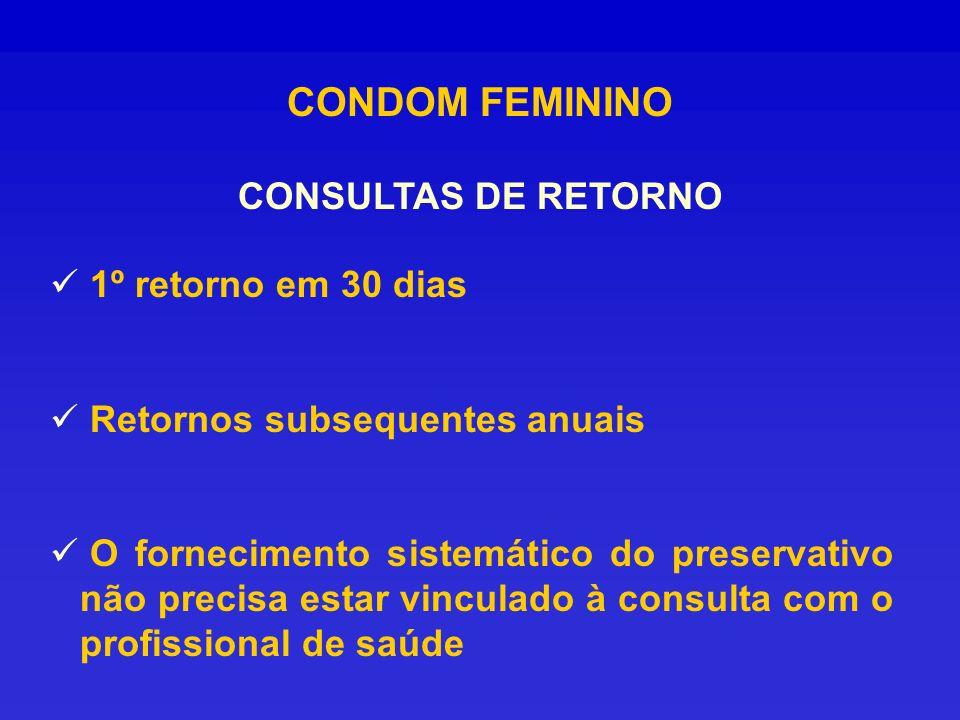 CONDOM FEMININO CONSULTAS DE RETORNO 1º retorno em 30 dias Retornos subsequentes anuais O fornecimento sistemático do preservativo não precisa estar v