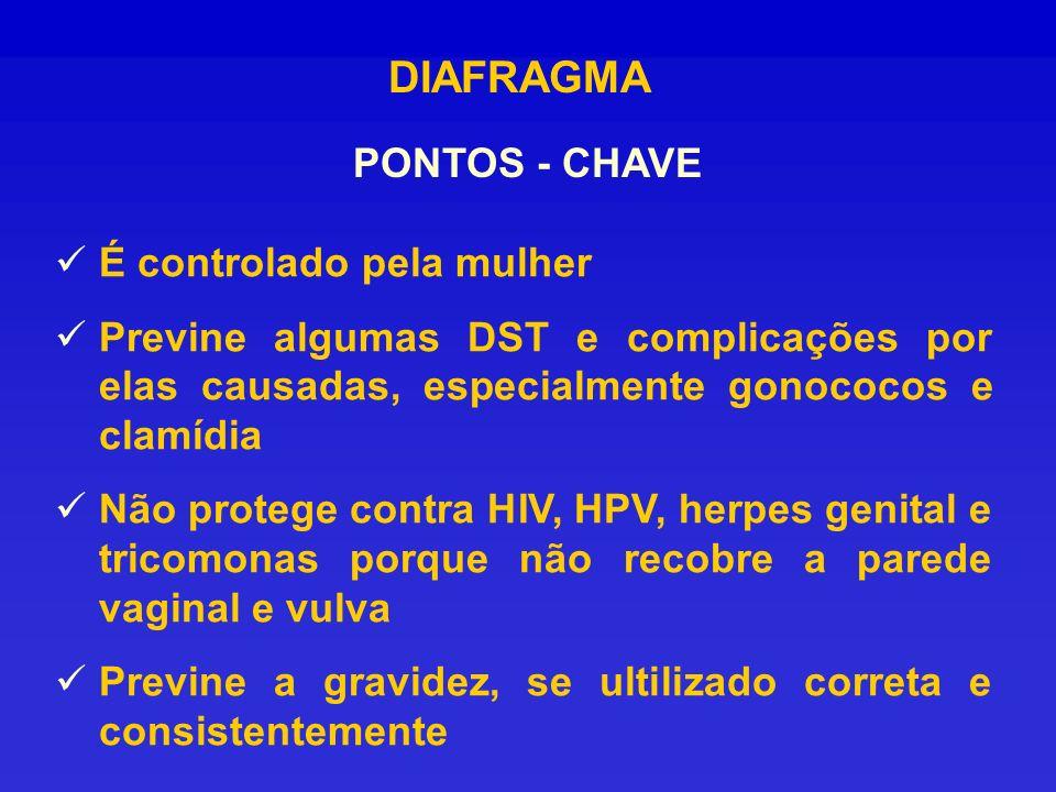 DIAFRAGMA É controlado pela mulher Previne algumas DST e complicações por elas causadas, especialmente gonococos e clamídia Não protege contra HIV, HP