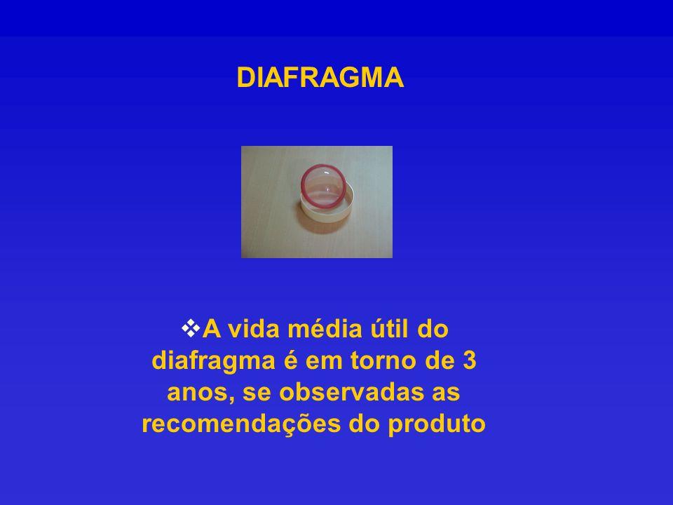 DIAFRAGMA A vida média útil do diafragma é em torno de 3 anos, se observadas as recomendações do produto