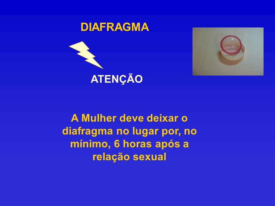 ATENÇÃO A Mulher deve deixar o diafragma no lugar por, no mínimo, 6 horas após a relação sexual