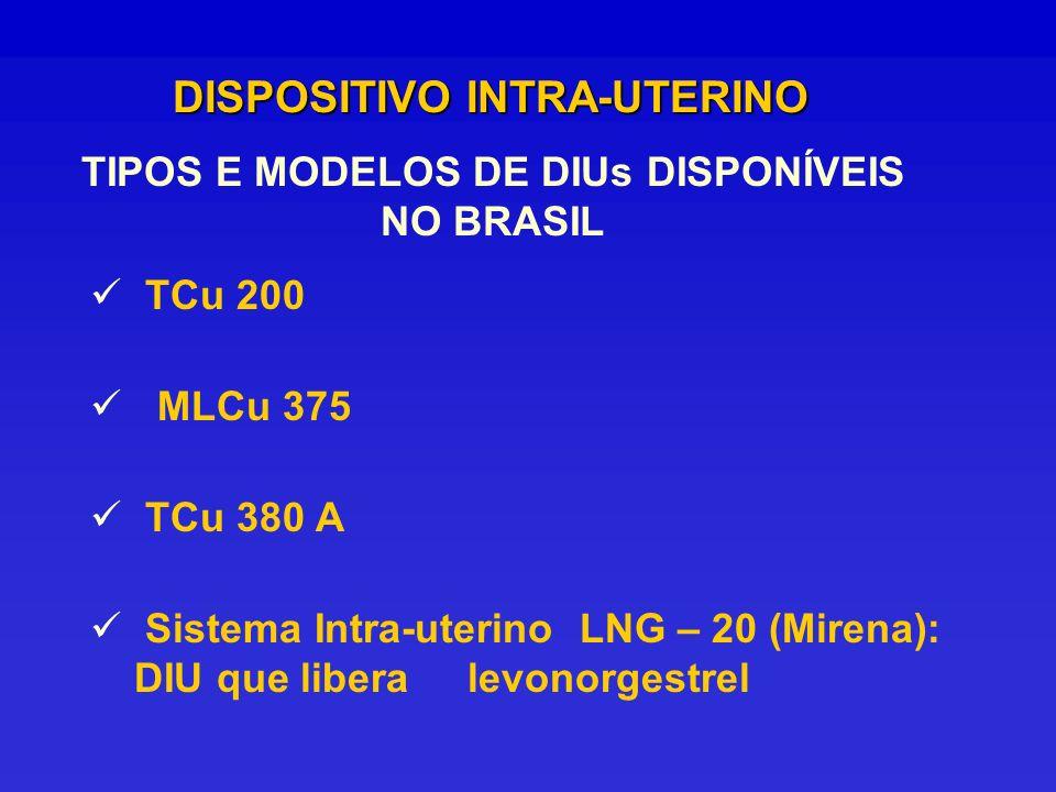 DISPOSITIVO INTRA-UTERINO DISPOSITIVO INTRA-UTERINO TCu 200 MLCu 375 TCu 380 A Sistema Intra-uterino LNG – 20 (Mirena): DIU que libera levonorgestrel