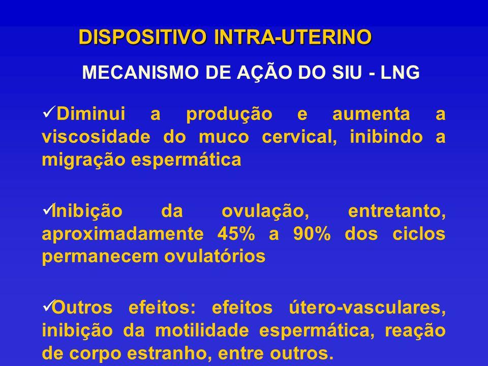 MECANISMO DE AÇÃO DO SIU - LNG DISPOSITIVO INTRA-UTERINO Diminui a produção e aumenta a viscosidade do muco cervical, inibindo a migração espermática