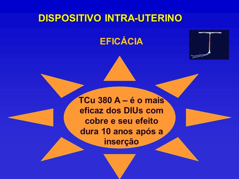 EFICÁCIA DISPOSITIVO INTRA-UTERINO TCu 380 A – é o mais eficaz dos DIUs com cobre e seu efeito dura 10 anos após a inserção