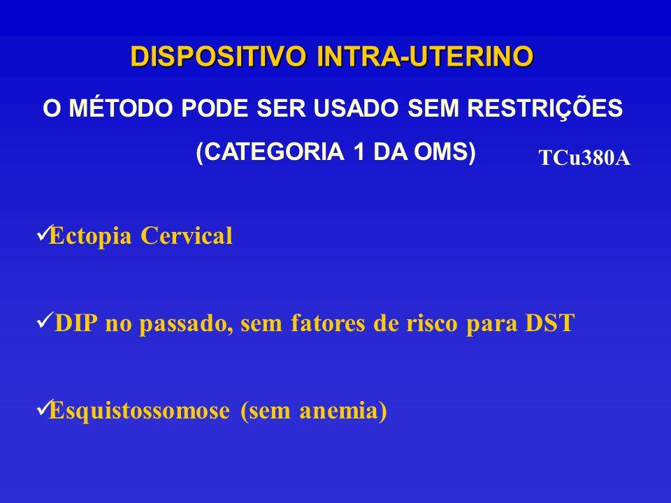 DISPOSITIVO INTRA-UTERINO O MÉTODO PODE SER USADO SEM RESTRIÇÕES (CATEGORIA 1 DA OMS) TCu380A Ectopia Cervical DIP no passado, sem fatores de risco pa