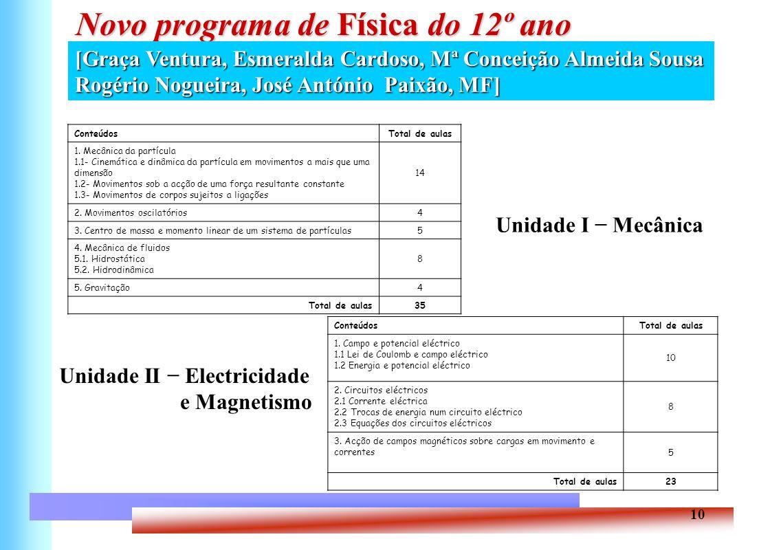 10 ConteúdosTotal de aulas 1. Mecânica da partícula 1.1- Cinemática e dinâmica da partícula em movimentos a mais que uma dimensão 1.2- Movimentos sob