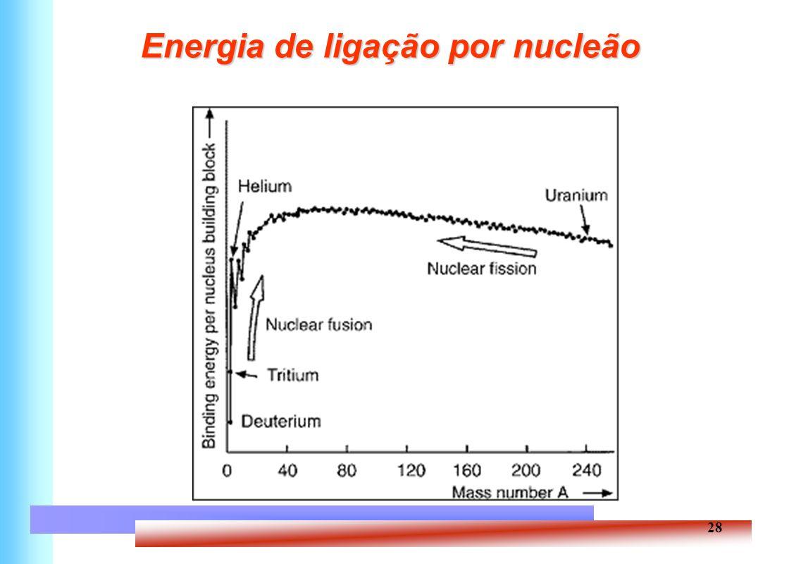 28 Energia de ligação por nucleão
