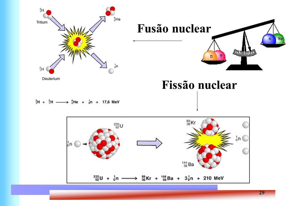 29 Fusão nuclear Fissão nuclear