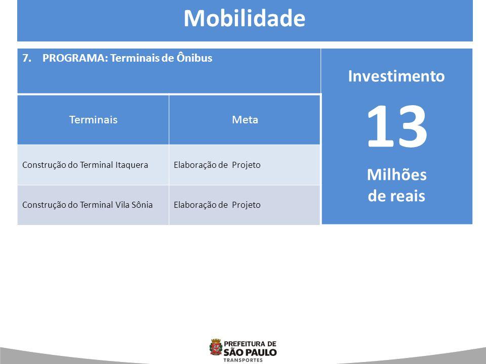 7. PROGRAMA: Terminais de Ônibus Investimento 13 Milhões de reais TerminaisMeta Construção do Terminal ItaqueraElaboração de Projeto Construção do Ter