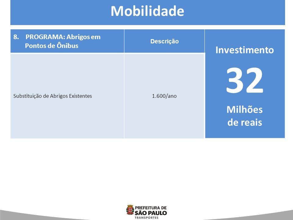 8. PROGRAMA: Abrigos em Pontos de Ônibus Descrição Investimento 32 Milhões de reais Substituição de Abrigos Existentes1.600/ano Mobilidade