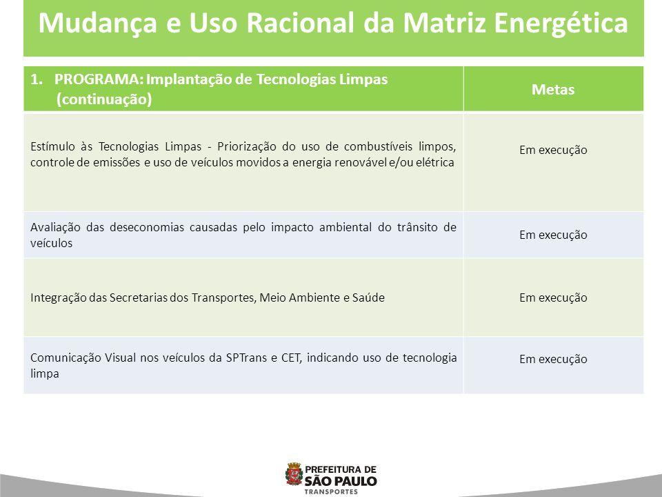 1. PROGRAMA: Implantação de Tecnologias Limpas (continuação) Metas Estímulo às Tecnologias Limpas - Priorização do uso de combustíveis limpos, control