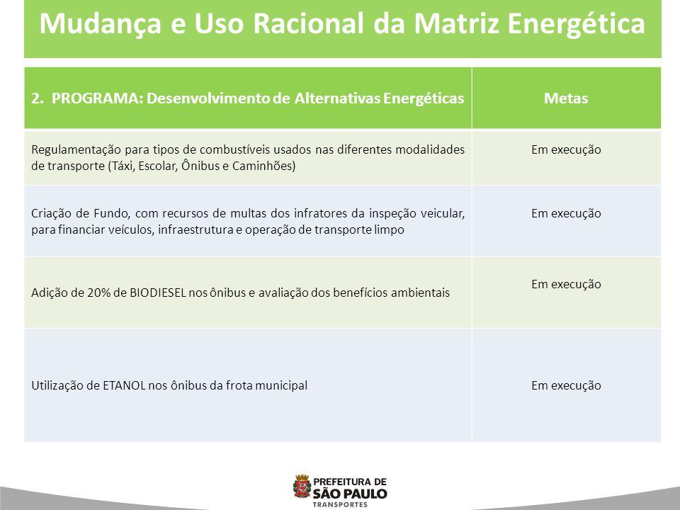 2. PROGRAMA: Desenvolvimento de Alternativas EnergéticasMetas Regulamentação para tipos de combustíveis usados nas diferentes modalidades de transport