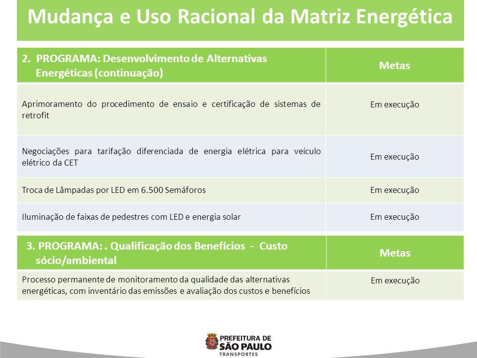 2. PROGRAMA: Desenvolvimento de Alternativas Energéticas (continuação) Metas Aprimoramento do procedimento de ensaio e certificação de sistemas de ret