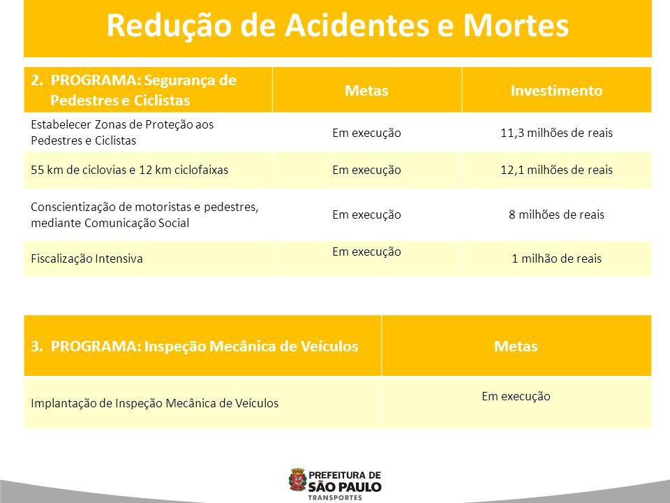 5.PROGRAMA: Educação de TrânsitoMetas Educação de Trânsito para todos os MunícipesEm projeto 4.