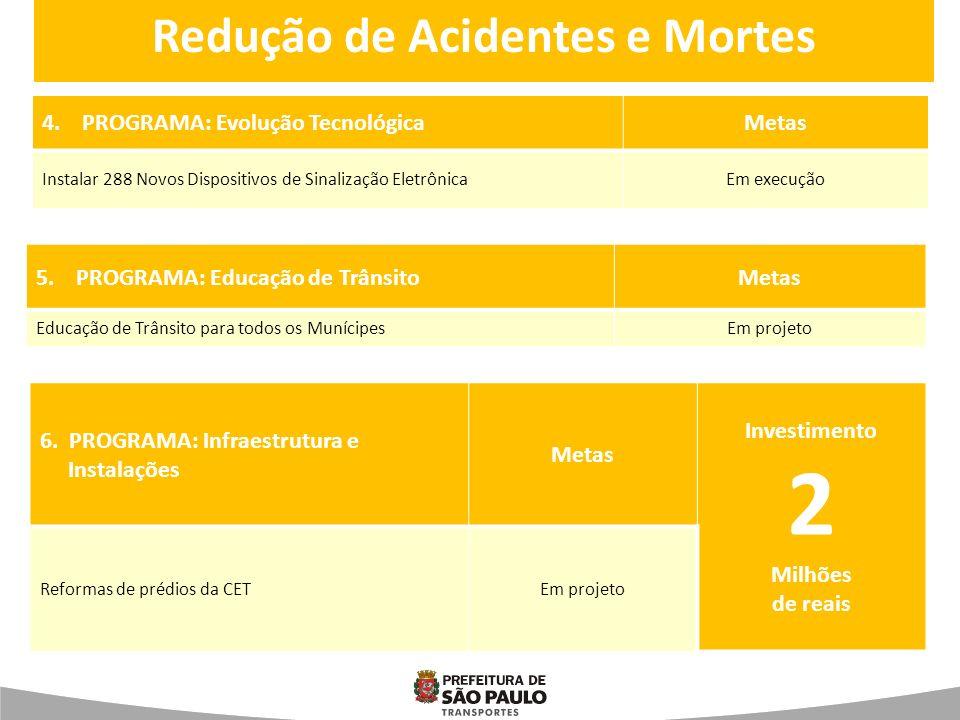 5. PROGRAMA: Educação de TrânsitoMetas Educação de Trânsito para todos os MunícipesEm projeto 4.