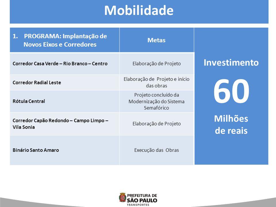 1. PROGRAMA: Implantação de Novos Eixos e Corredores Metas Investimento 60 Milhões de reais Corredor Casa Verde – Rio Branco – CentroElaboração de Pro