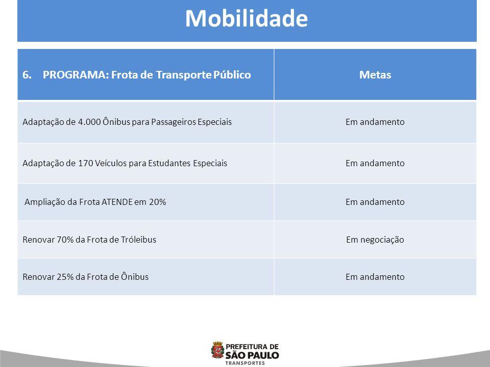 6. PROGRAMA: Frota de Transporte PúblicoMetas Adaptação de 4.000 Ônibus para Passageiros EspeciaisEm andamento Adaptação de 170 Veículos para Estudant