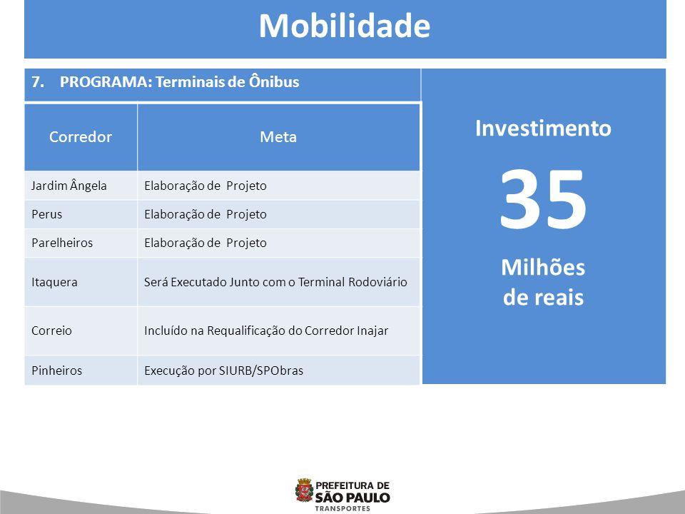 7. PROGRAMA: Terminais de Ônibus Investimento 35 Milhões de reais CorredorMeta Jardim ÂngelaElaboração de Projeto PerusElaboração de Projeto Parelheir