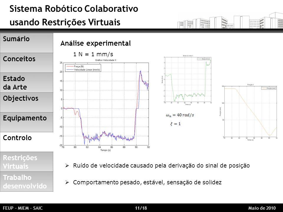 Sistema Robótico Colaborativo usando Restrições Virtuais FEUP – MIEM - SAIC 11/18 Maio de 2010 Análise experimental Comportamento pesado, estável, sen