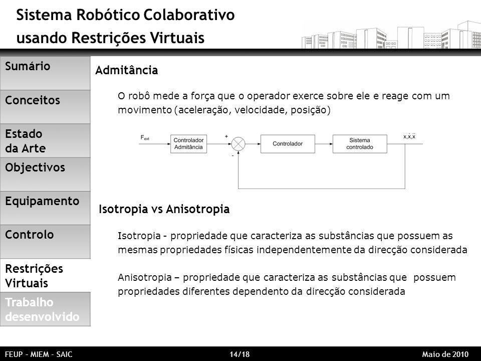 Sistema Robótico Colaborativo usando Restrições Virtuais FEUP – MIEM - SAIC 14/18 Maio de 2010 Admitância O robô mede a força que o operador exerce so