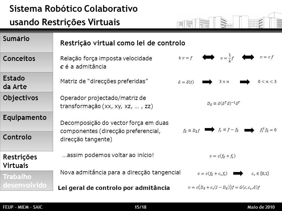 Sistema Robótico Colaborativo usando Restrições Virtuais FEUP – MIEM - SAIC 15/18 Maio de 2010 Restrição virtual como lei de controlo Relação força imposta velocidade c é a admitância Matriz de direcções preferidas Operador projectado/matriz de transformação (xx, xy, xz, …, zz) Decomposição do vector força em duas componentes (direcção preferencial, direcção tangente) …assim podemos voltar ao início.