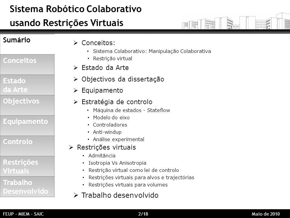 FEUP – MIEM - SAIC 2/18 Maio de 2010 Sistema Robótico Colaborativo usando Restrições Virtuais Sumário Conceitos Estado da Arte Objectivos Equipamento