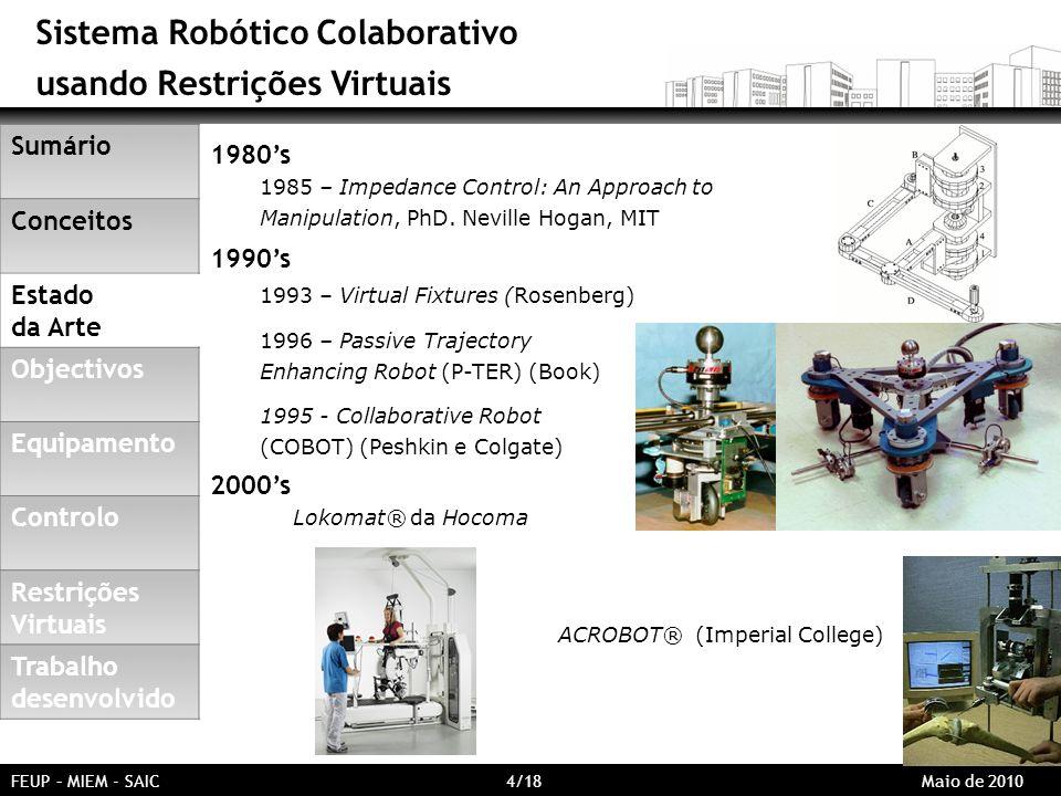 Sistema Robótico Colaborativo usando Restrições Virtuais 1990s 1996 – Passive Trajectory Enhancing Robot (P-TER) (Book) 1995 - Collaborative Robot (COBOT) (Peshkin e Colgate) FEUP – MIEM - SAIC 4/18 Maio de 2010 1993 – Virtual Fixtures (Rosenberg) Lokomat® da Hocoma ACROBOT® (Imperial College) 2000s 1980s 1985 – Impedance Control: An Approach to Manipulation, PhD.