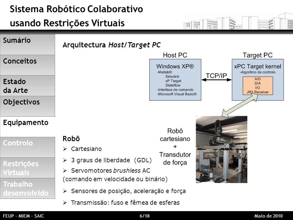 Sistema Robótico Colaborativo usando Restrições Virtuais Cartesiano 3 graus de liberdade (GDL) Transmissão: fuso e fêmea de esferas Servomotores brushless AC (comando em velocidade ou binário) Robô FEUP – MIEM - SAIC 6/18 Maio de 2010 Sensores de posição, aceleração e força Arquitectura Host/Target PC Sumário Conceitos Estado da Arte Objectivos Equipamento Controlo Restrições Virtuais Trabalho desenvolvido