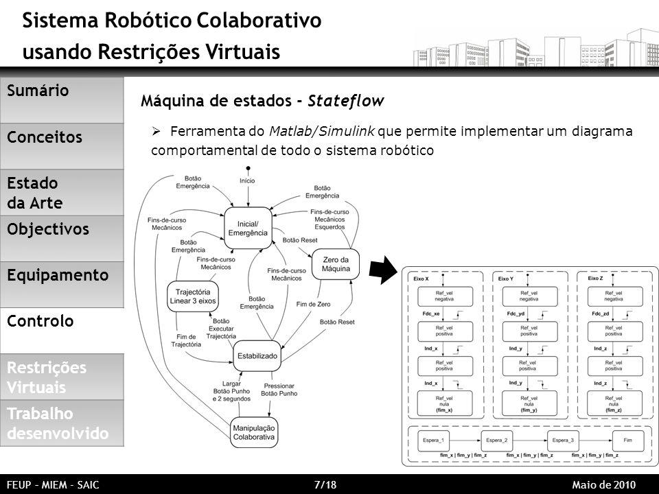 Sistema Robótico Colaborativo usando Restrições Virtuais FEUP – MIEM - SAIC 7/18 Maio de 2010 Máquina de estados - Stateflow Ferramenta do Matlab/Simulink que permite implementar um diagrama comportamental de todo o sistema robótico Sumário Conceitos Estado da Arte Objectivos Equipamento Controlo Restrições Virtuais Trabalho desenvolvido